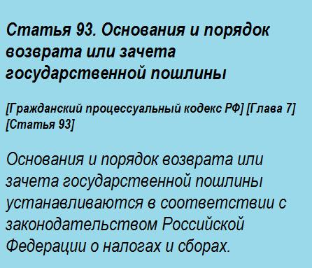 Статья 93. Основания и порядок возврата или зачета государственной пошлины