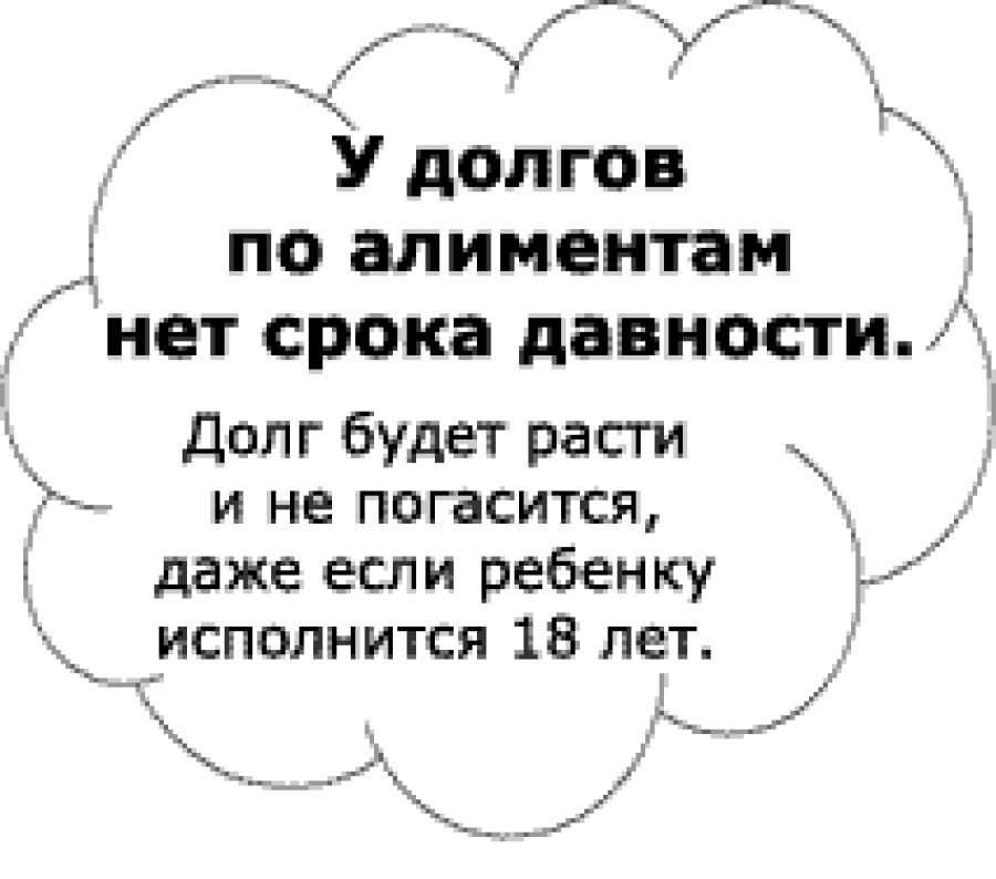 Алименты