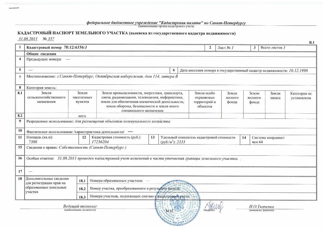 образец уведомления об уступке прав и обязанностей по договору аренды