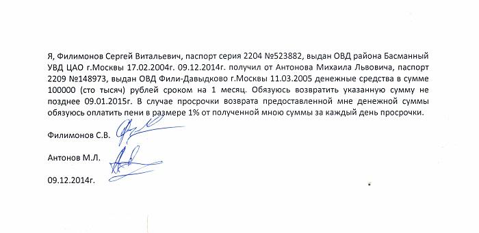 Деньги в долг под расписку от частных лиц в Калининграде