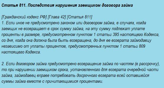 Статья 811. Последствия нарушения заемщиком договора займа