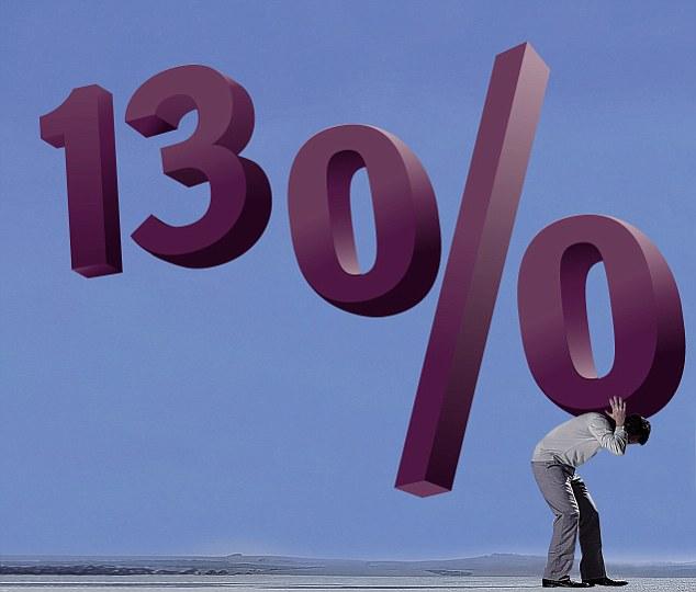 Продаете доставшуюся по наследству квартиру? Оплатите 13% налог на доходы физ.лиц