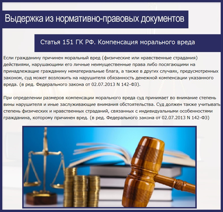 Статья 151 ГК РФ. Компенсация морального вреда