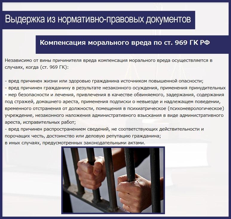Компенсация морального вреда по ст. 969 ГК РФ