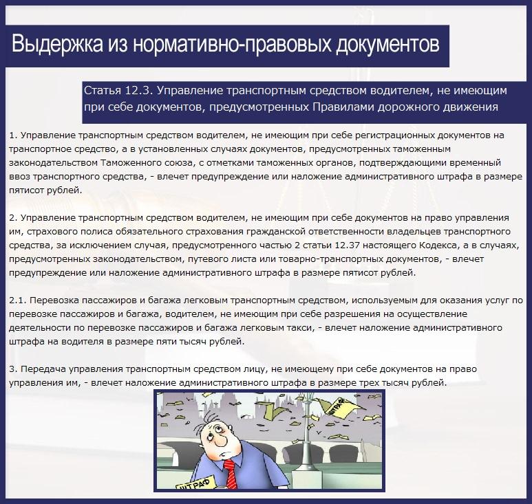 Статья 12.3. Управление транспортным средством водителем, не имеющим при себе документов, предусмотренных Правилами дорожного движения