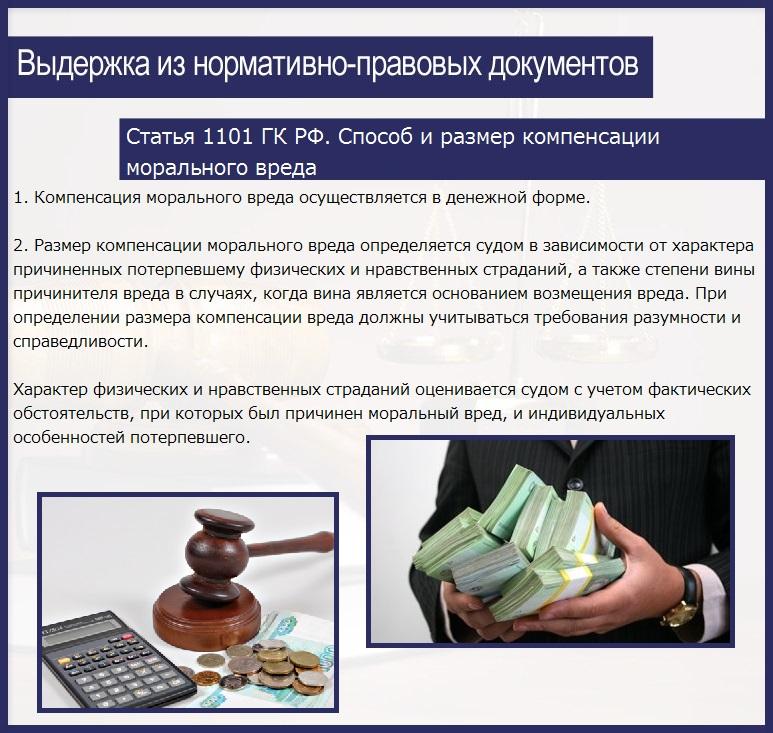 Статья 1101 ГК РФ. Способ и размер компенсации морального вреда
