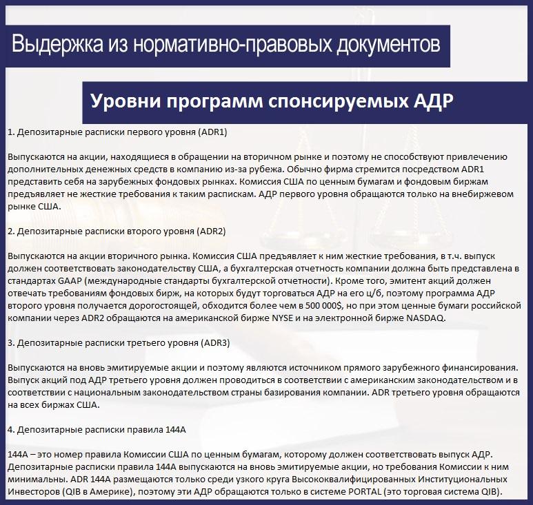 Уровни программ спонсируемых АДР