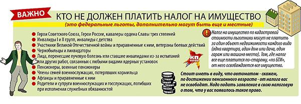 Кто не должен платить налоги на имущество