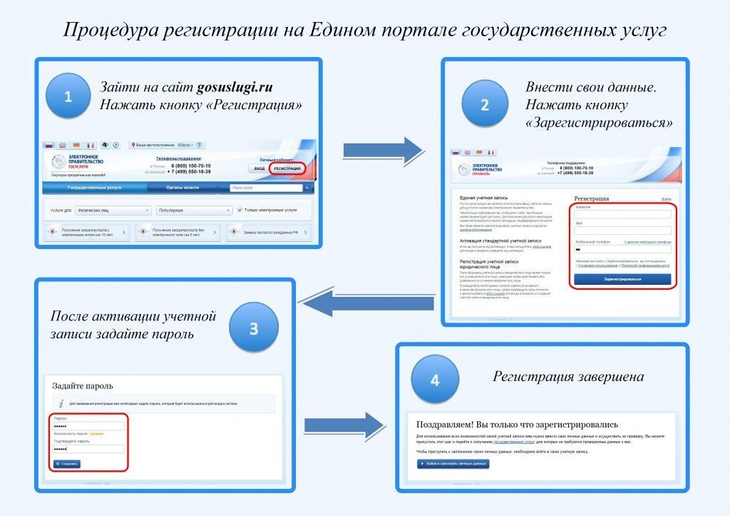 Для подачи документов через Госуслуги необходимо пройти регистрацию