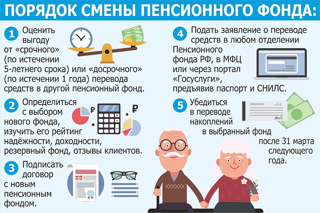 Как сменить пенсионный фонд