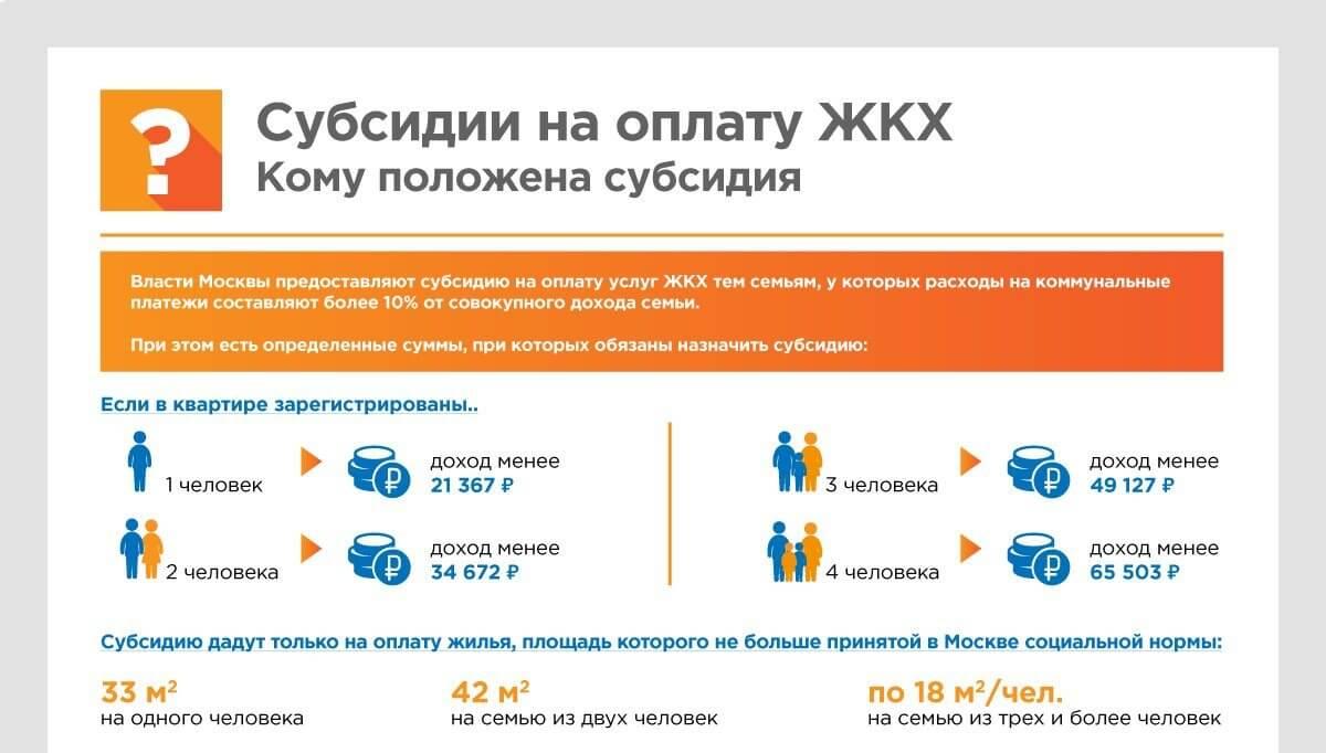 Субсидии на жилье в 2019 году | в Москве, Спб новые фото