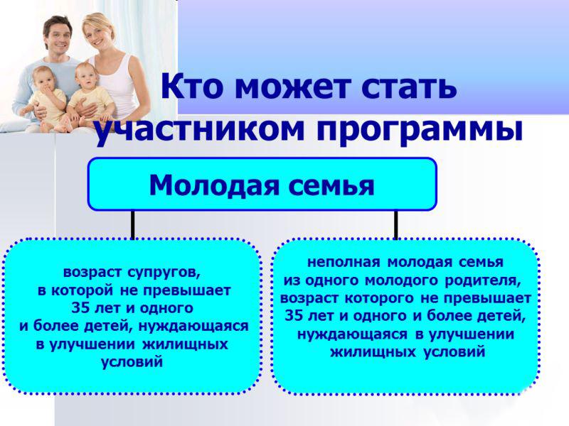 """Кто может стать участником программы """"Молодая семья"""""""