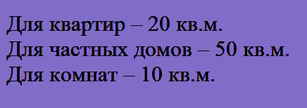 Квадратные метры, за которые налог не начисляется