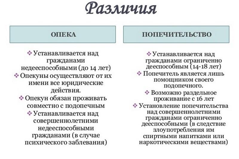 Отличия между опекой и попечительством