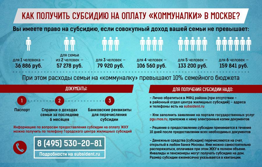 Получение субсидий за ЖКХ в Москве