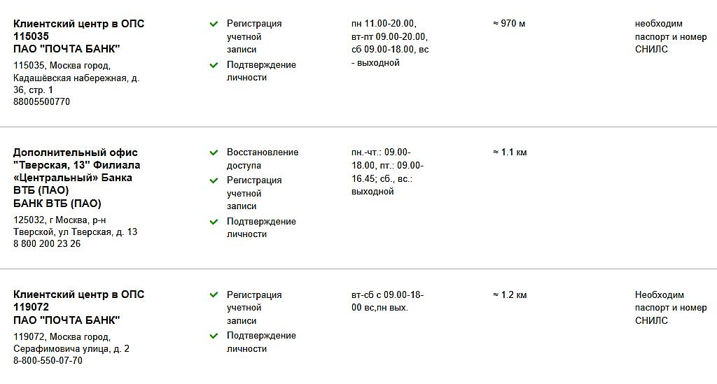 Где взять больничный лист задним числом в Москве Тверской