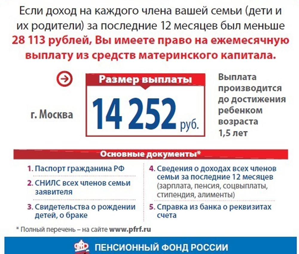 Ежемесячные выплаты из материнского капитала в Москве