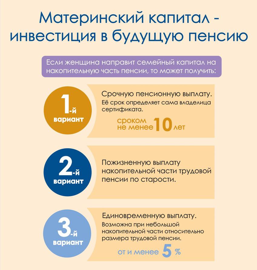 Материнский капитал в счет будущей пенсии