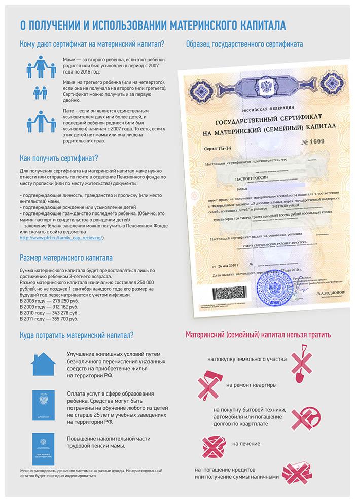 Полезная информация о получении и использовании материнского капитала