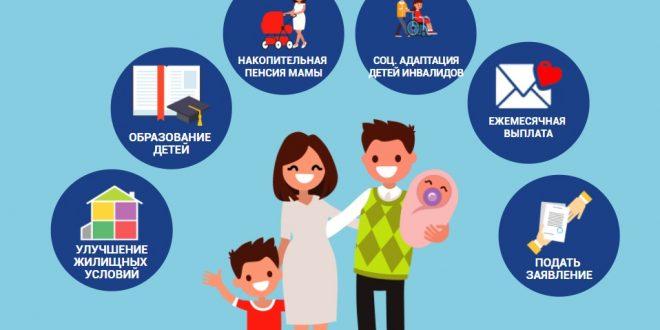 Цели расходования материнского капитала