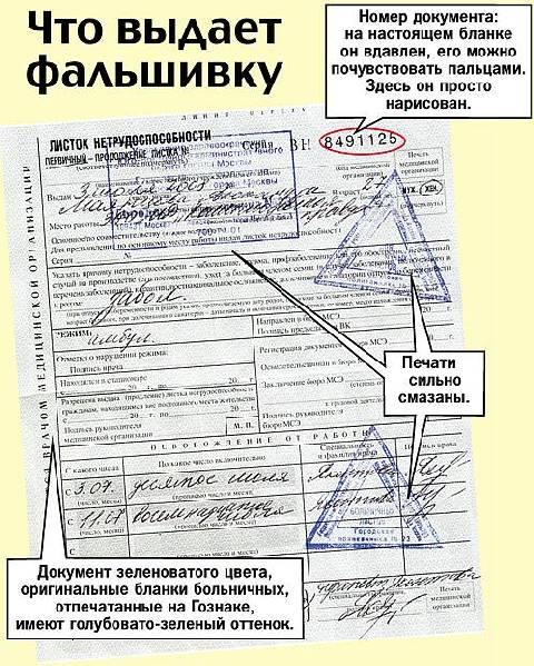 Хочу купить больничный лист в Москве Дмитровский