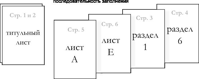 Какие листы заполнять в декларации