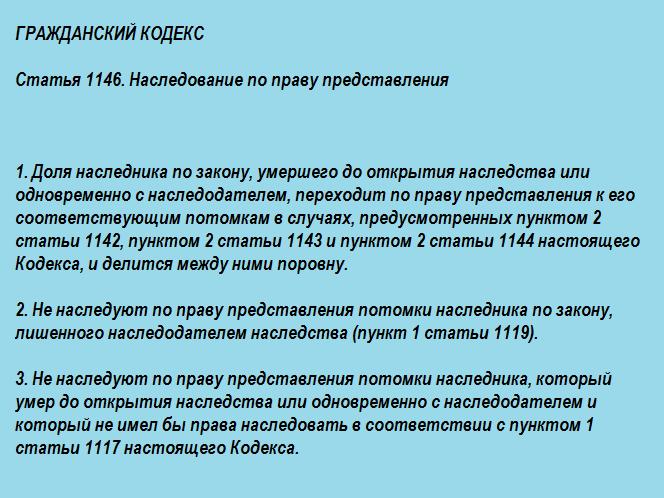 Статья 1146. Наследование по праву представления