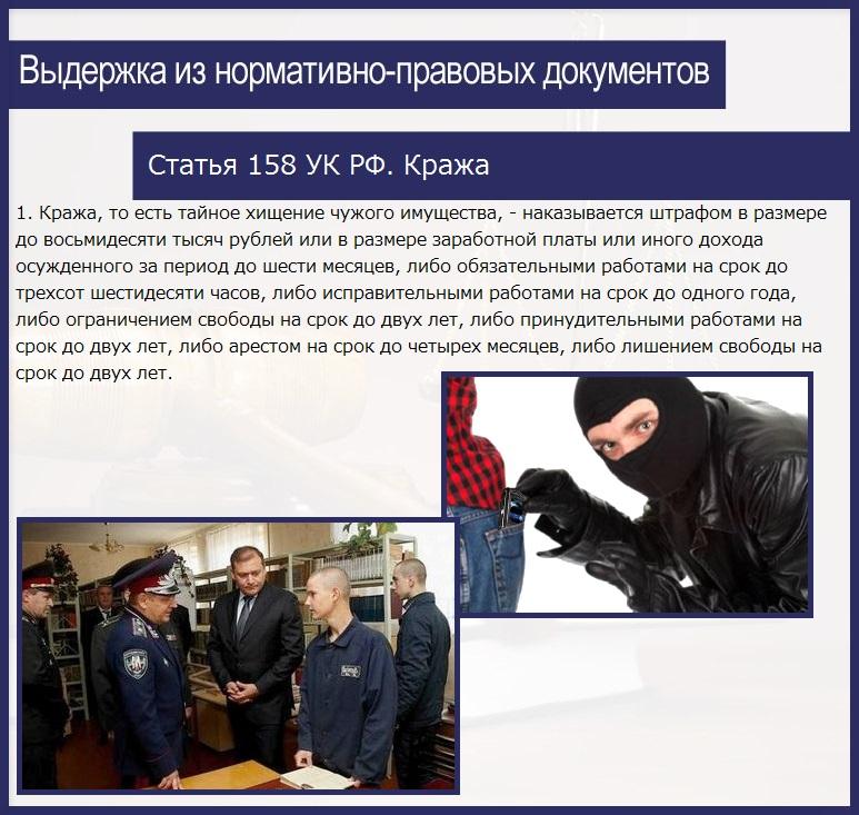 Статья 158 УК РФ. Кража