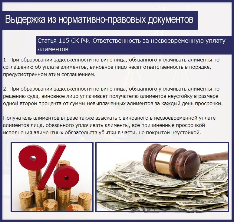 Статья 115 СК РФ. Ответственность за несвоевременную уплату алиментов