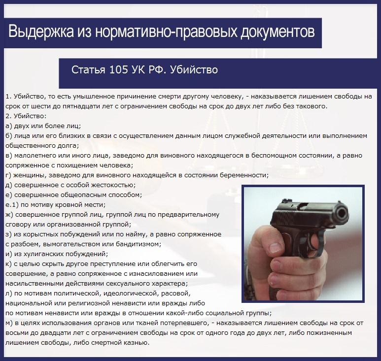 Статья 105 УК РФ. Убийство