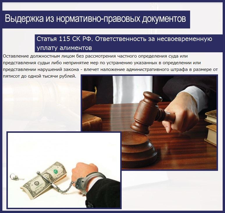 Статья 115. Ответственность за несвоевременную уплату алиментов