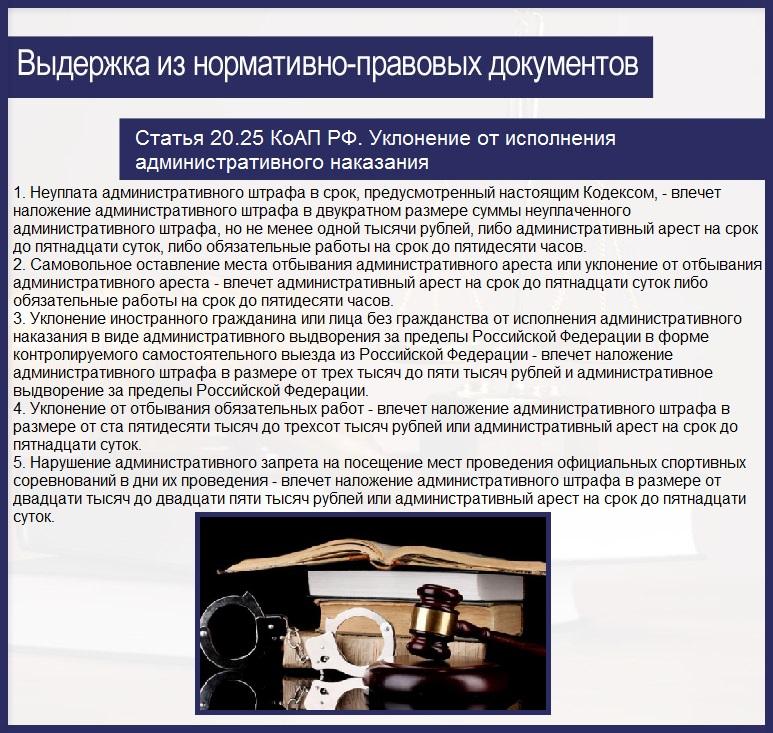Статья 20.25 КоАП РФ. Уклонение от исполнения административного наказания