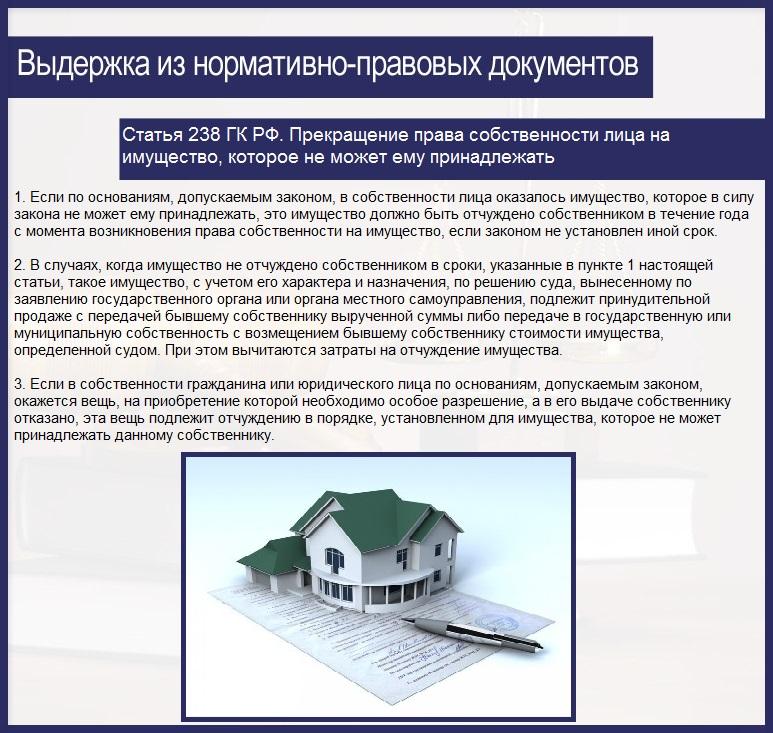 Статья 238 ГК РФ. Прекращение права собственности лица на имущество, которое не может ему принадлежать