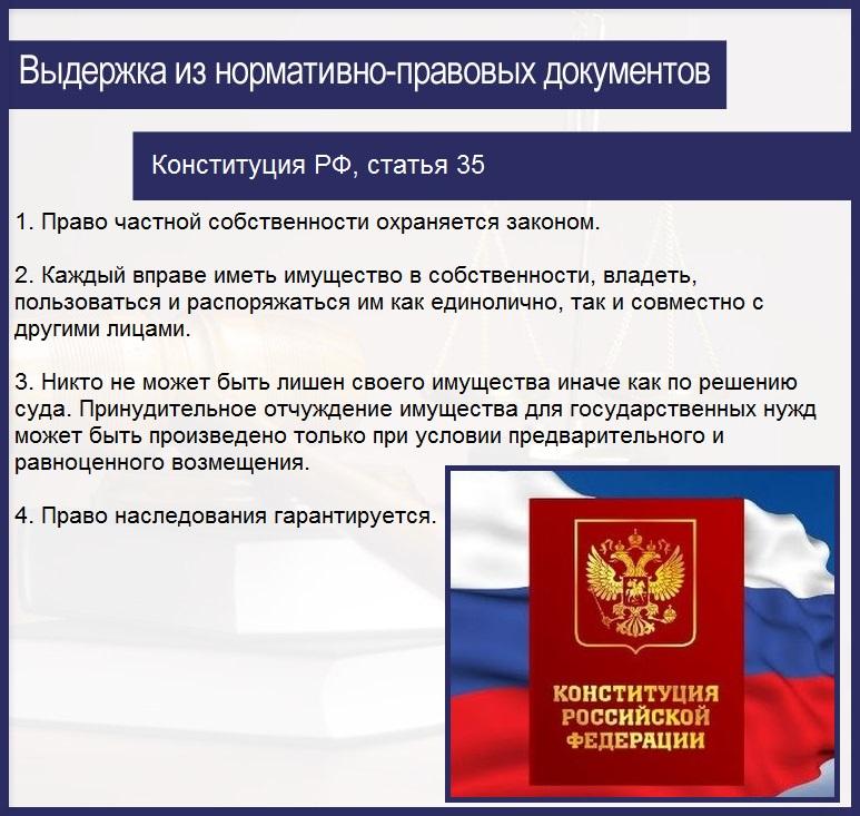 Конституция РФ, статья 35