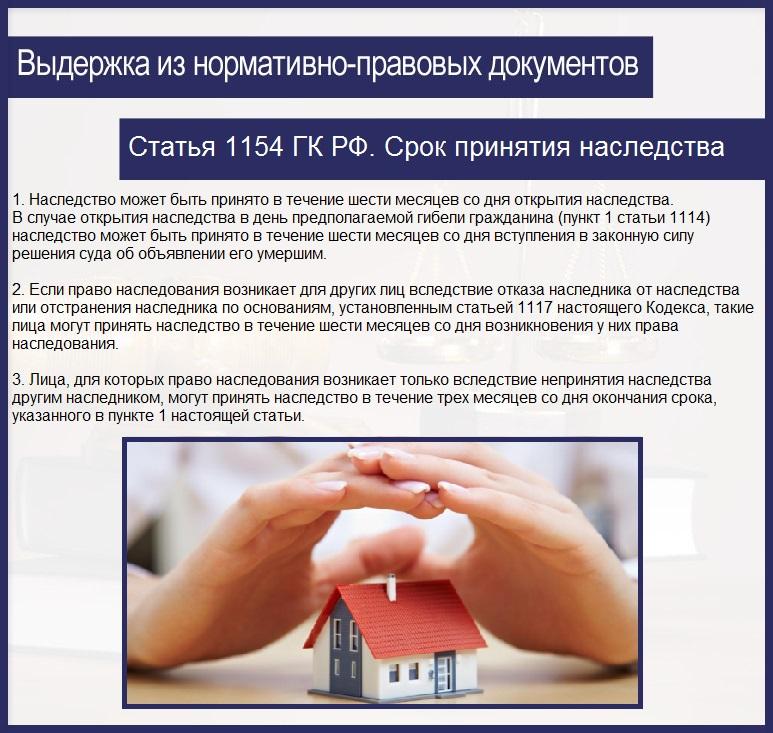 Статья 1154 ГК РФ. Срок принятия наследства