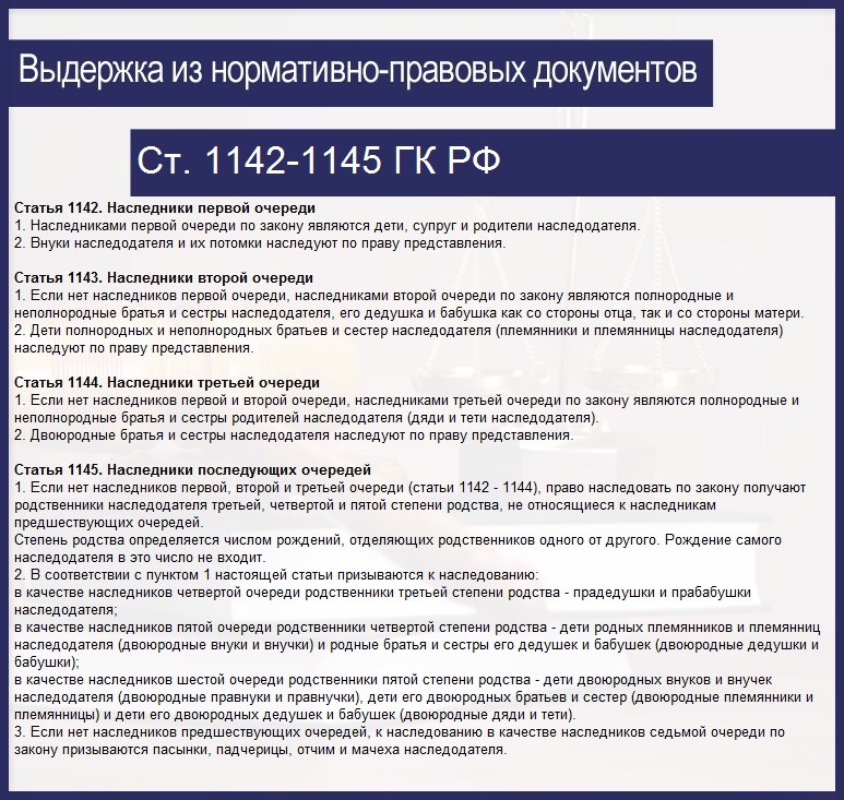 Ст. 1142-1145 ГК РФ