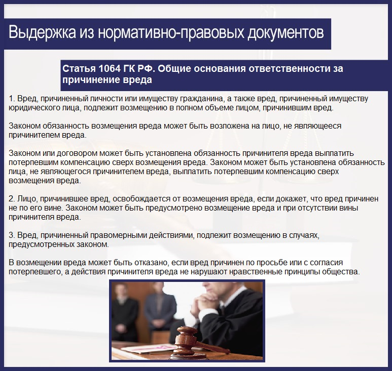 Статья 1064 ГК РФ. Общие основания ответственности за причинение вреда