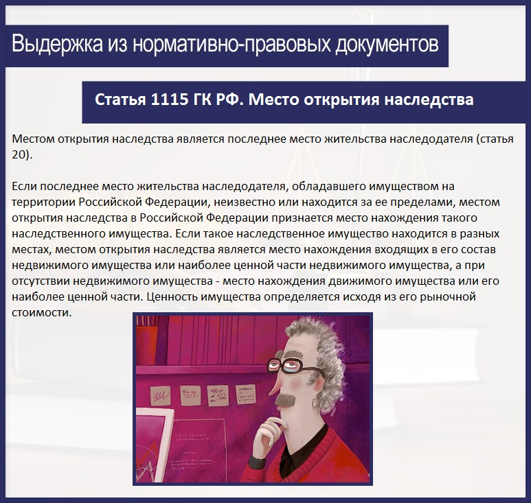 Статья 1115 ГК РФ. Место открытия наследства