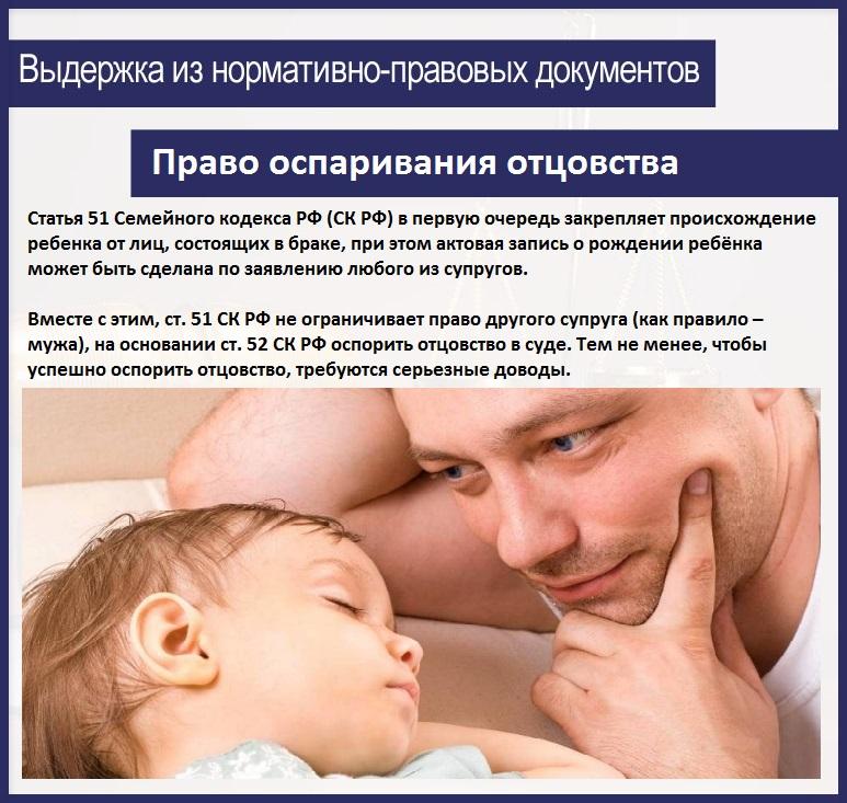 Право оспаривания отцовства