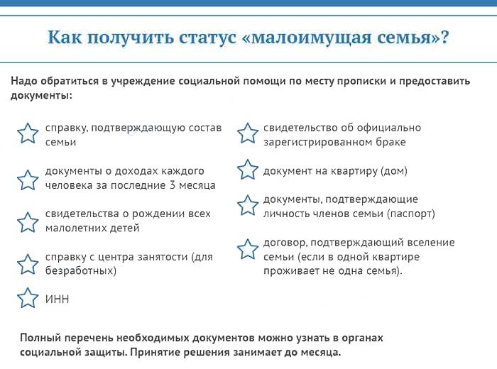 Образец заявления в прокуратуру о проведении проверки управляющей компании