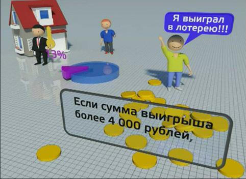 Когда размер выигрыша больше, то налогом облагается сумма с вычетом четырех тысяч рублей