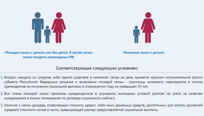 """Кто может участвовать в программе """"Молодая семья"""" города Санкт-Петербург"""