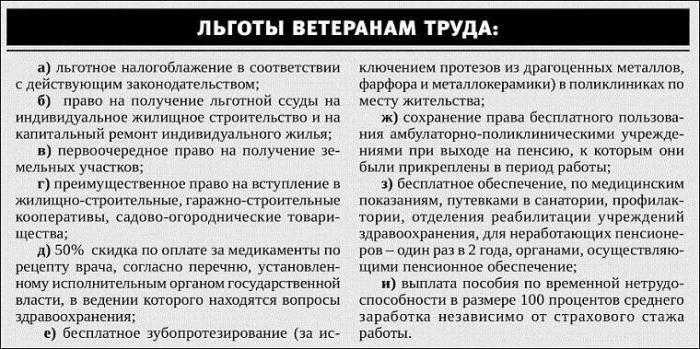 Изображение - Ветеран труда как получить в московской области такое звание %D0%9B%D1%8C%D0%B3%D0%BE%D1%82%D1%8B-%D0%B2%D0%B5%D1%82%D0%B5%D1%80%D0%B0%D0%BD%D0%B0%D0%BC-%D1%82%D1%80%D1%83%D0%B4%D0%B0