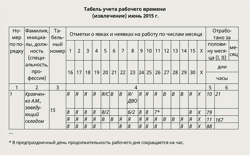 Пример табеля учета рабочего времени