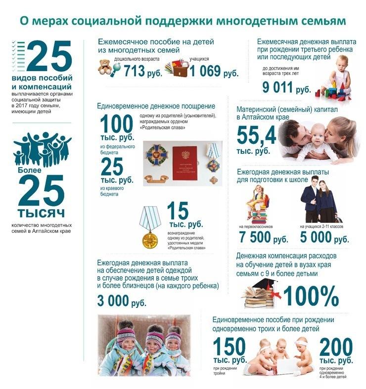 Социальная поддержка многодетным семьям в Алтайском крае