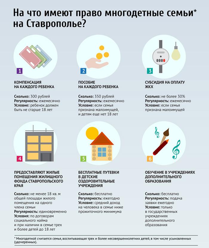 Социальные льготы для многодетных семей в Ставрополе