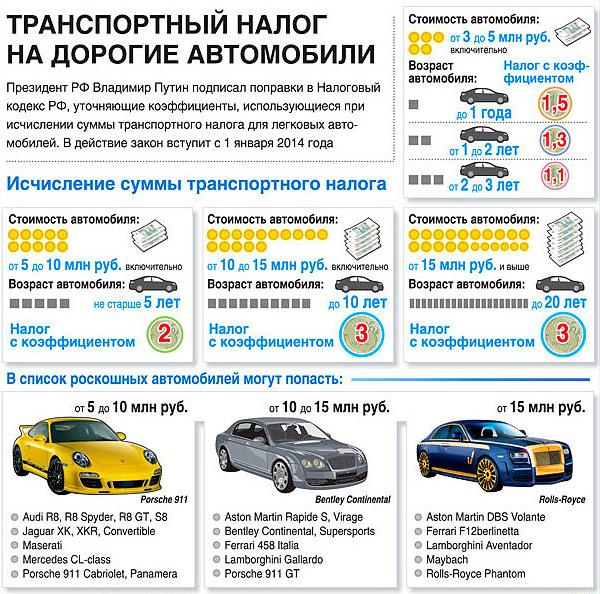 Транспортный налог на дорогие машины