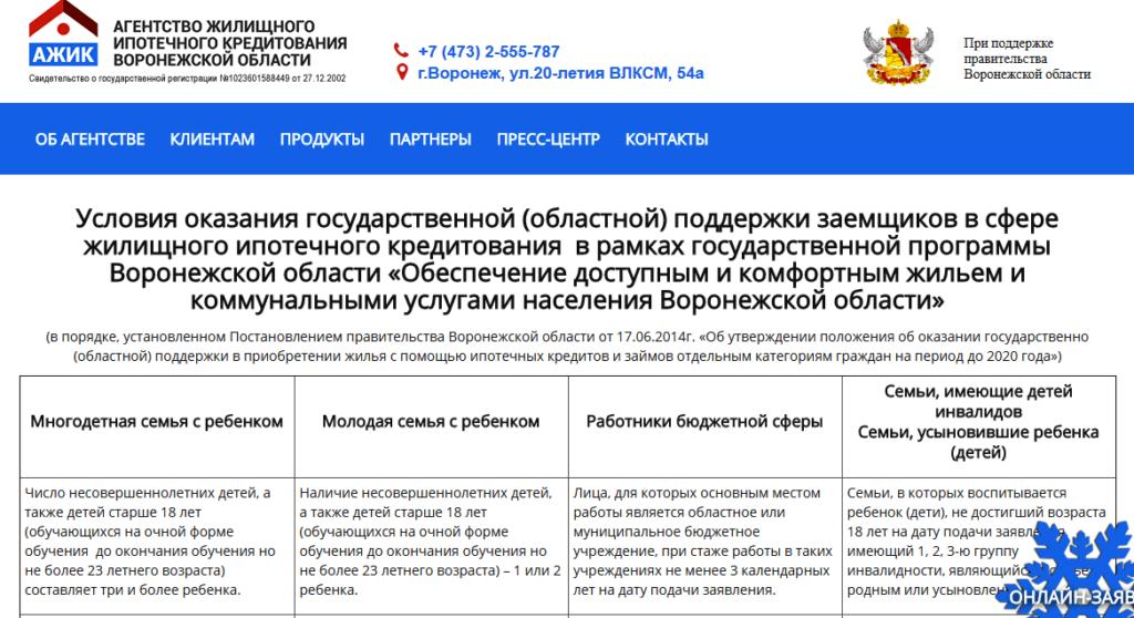 Условия оказания государственной поддержки заемщиков Воронежской области