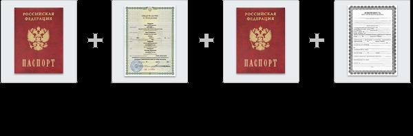 Документы для подачи заявления в садик