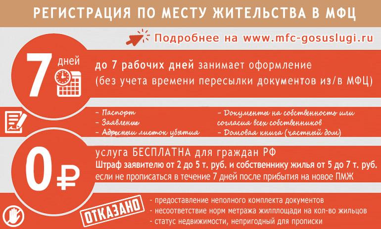 Код подразделения советского района